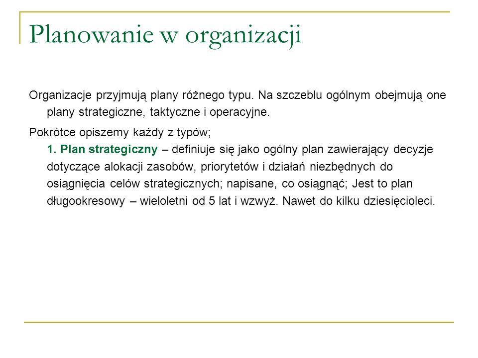 Planowanie w organizacji Organizacje przyjmują plany różnego typu. Na szczeblu ogólnym obejmują one plany strategiczne, taktyczne i operacyjne. Pokrót