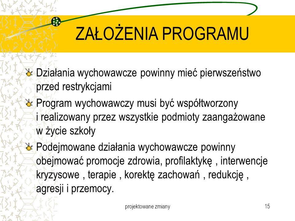 projektowane zmiany15 ZAŁOŻENIA PROGRAMU Działania wychowawcze powinny mieć pierwszeństwo przed restrykcjami Program wychowawczy musi być współtworzon