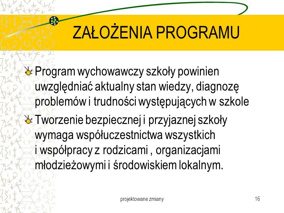 projektowane zmiany16 ZAŁOŻENIA PROGRAMU Program wychowawczy szkoły powinien uwzględniać aktualny stan wiedzy, diagnozę problemów i trudności występuj