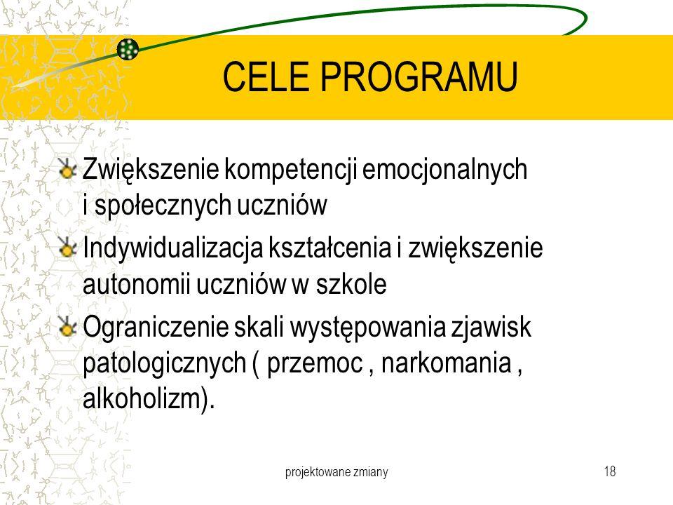 projektowane zmiany18 CELE PROGRAMU Zwiększenie kompetencji emocjonalnych i społecznych uczniów Indywidualizacja kształcenia i zwiększenie autonomii u