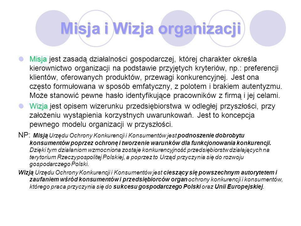 Misja i Wizja organizacji Misja Misja jest zasadą działalności gospodarczej, której charakter określa kierownictwo organizacji na podstawie przyjętych