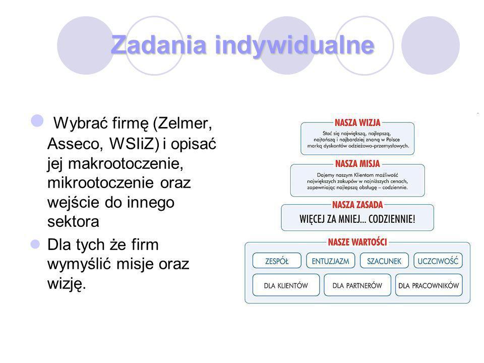 Zadania indywidualne Wybrać firmę (Zelmer, Asseco, WSIiZ) i opisać jej makrootoczenie, mikrootoczenie oraz wejście do innego sektora Dla tych że firm