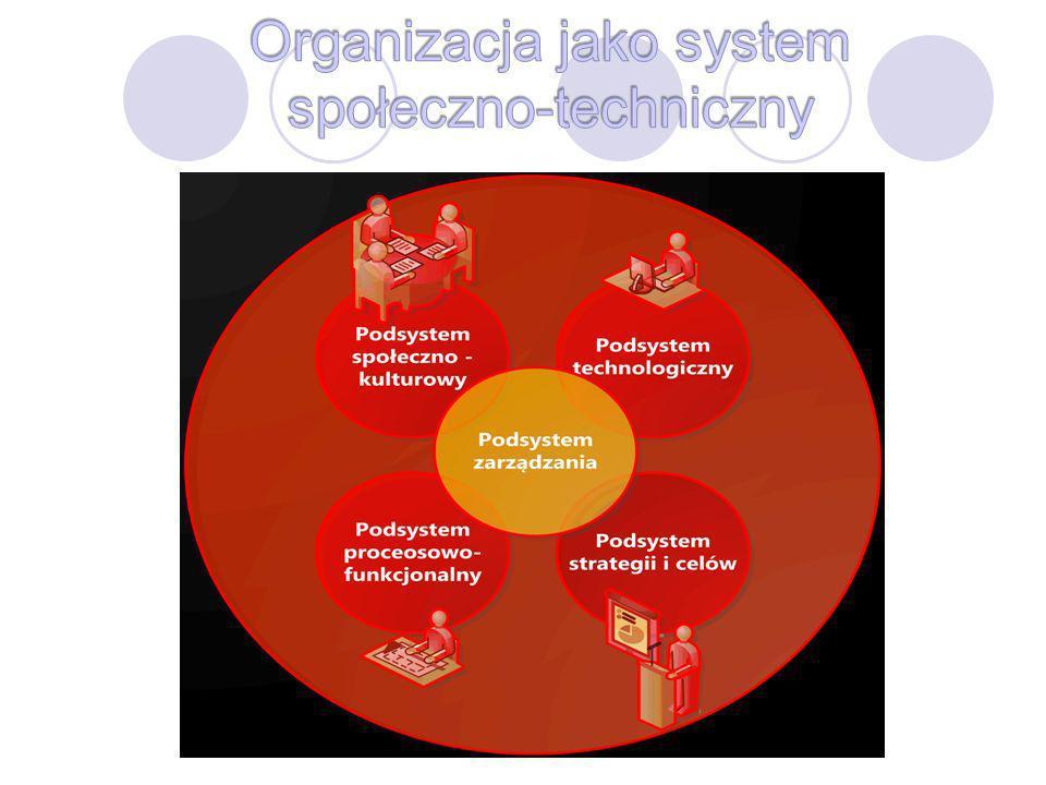 Zarządzanie (management) – forma praktycznej działalności związanej z procesem podejmowania decyzji dotyczących efektywnego wykorzystania zasobów (rzeczowych, finansowych, informacyjnych i ludzkich) posiadanych przez organizację dla realizacji założonych celów