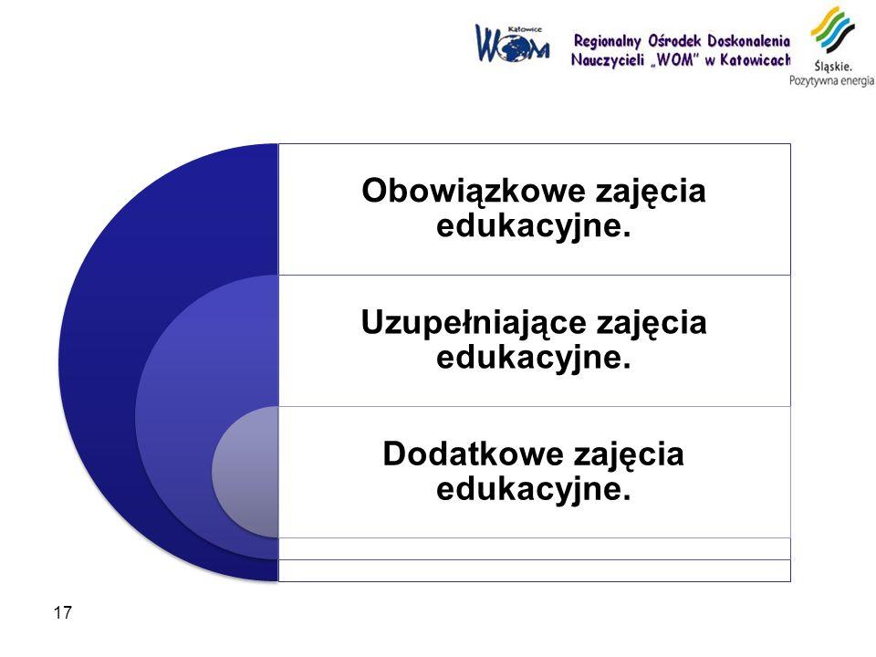 17 Obowiązkowe zajęcia edukacyjne. Uzupełniające zajęcia edukacyjne. Dodatkowe zajęcia edukacyjne.