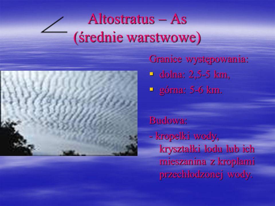 Altostratus – As (średnie warstwowe) Granice występowania: dolna: 2,5-5 km, dolna: 2,5-5 km, górna: 5-6 km. górna: 5-6 km.Budowa: - kropelki wody, kry