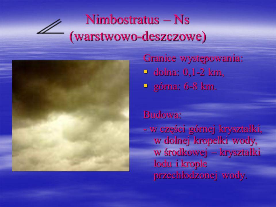Nimbostratus – Ns (warstwowo-deszczowe) Granice występowania: dolna: 0,1-2 km, dolna: 0,1-2 km, górna: 6-8 km. górna: 6-8 km.Budowa: - w części górnej