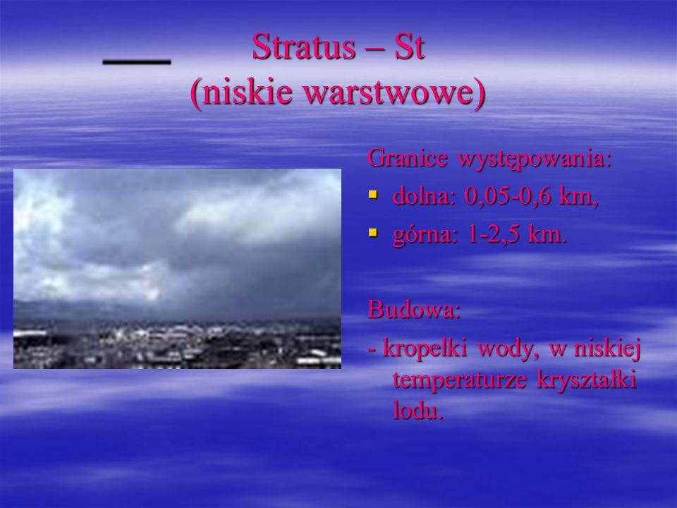 Stratus – St (niskie warstwowe) Granice występowania: dolna: 0,05-0,6 km, dolna: 0,05-0,6 km, górna: 1-2,5 km. górna: 1-2,5 km.Budowa: - kropelki wody