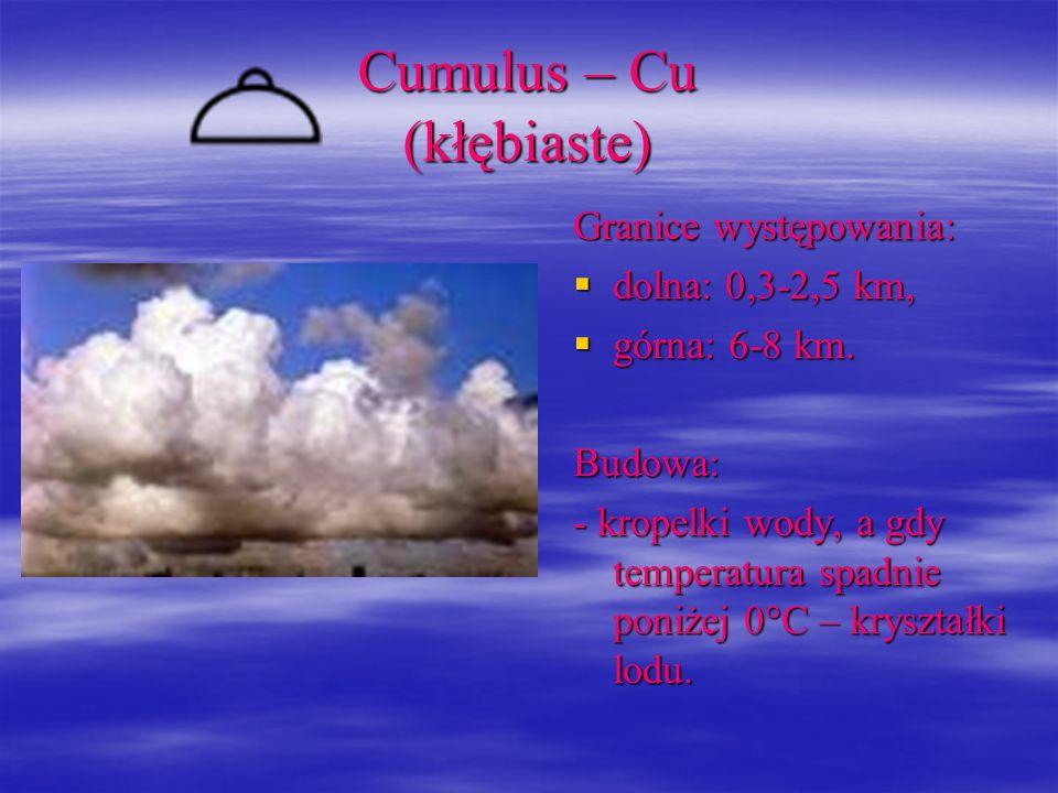 Cumulus – Cu (kłębiaste) Granice występowania: dolna: 0,3-2,5 km, dolna: 0,3-2,5 km, górna: 6-8 km. górna: 6-8 km.Budowa: - kropelki wody, a gdy tempe