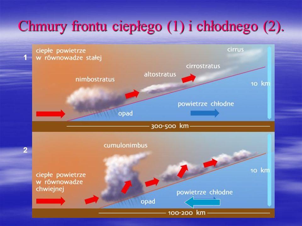 Chmury frontu ciepłego (1) i chłodnego (2). 1 2