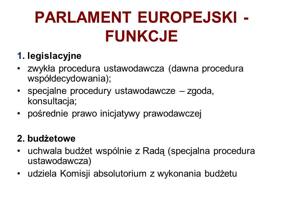 PARLAMENT EUROPEJSKI - FUNKCJE 1. legislacyjne zwykła procedura ustawodawcza (dawna procedura współdecydowania); specjalne procedury ustawodawcze – zg