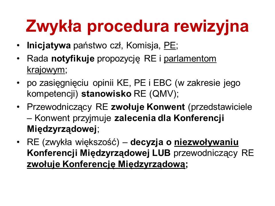 Zwykła procedura rewizyjna Inicjatywa państwo czł, Komisja, PE; Rada notyfikuje propozycję RE i parlamentom krajowym; po zasięgnięciu opinii KE, PE i