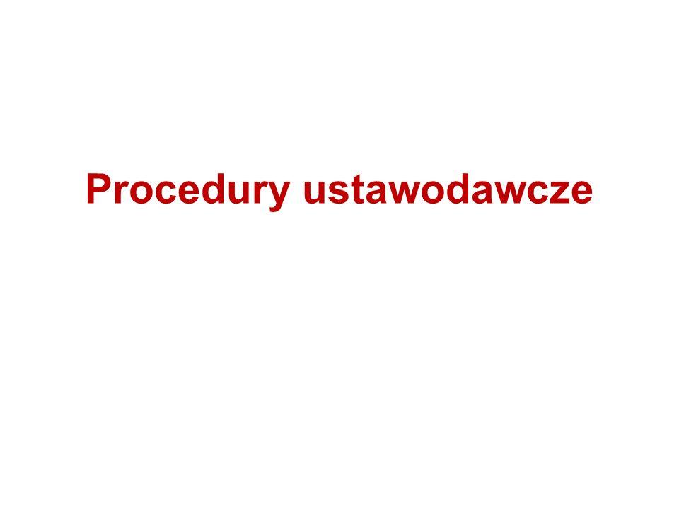 Procedury ustawodawcze
