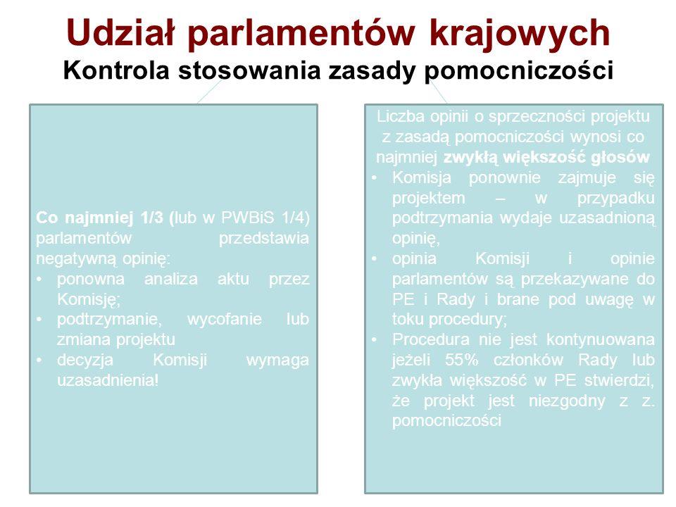 Udział parlamentów krajowych Kontrola stosowania zasady pomocniczości Co najmniej 1/3 (lub w PWBiS 1/4) parlamentów przedstawia negatywną opinię: pono
