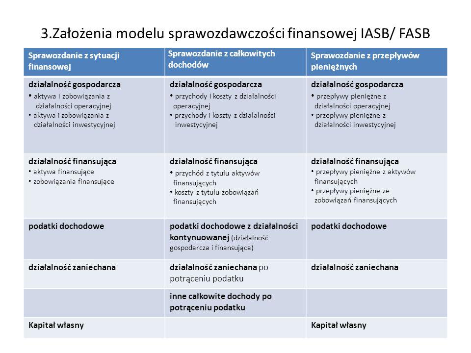 3.Założenia modelu sprawozdawczości finansowej IASB/ FASB Sprawozdanie z sytuacji finansowej Sprawozdanie z całkowitych dochodów Sprawozdanie z przepł
