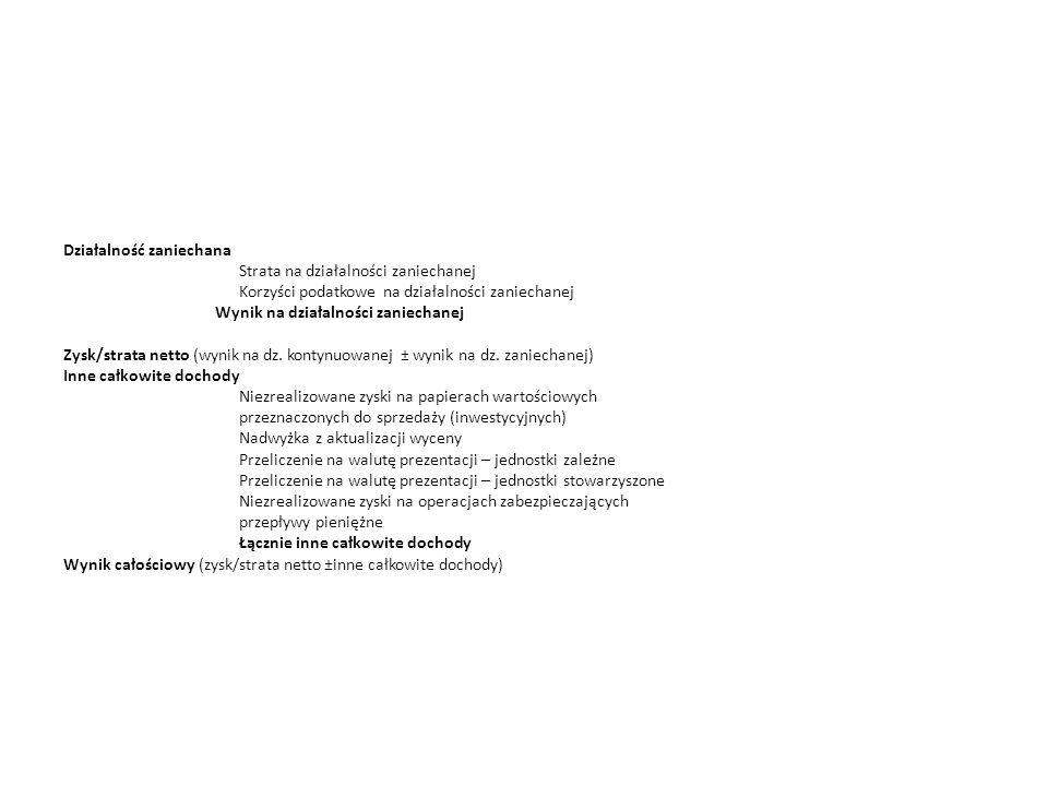 Działalność zaniechana Strata na działalności zaniechanej Korzyści podatkowe na działalności zaniechanej Wynik na działalności zaniechanej Zysk/strata