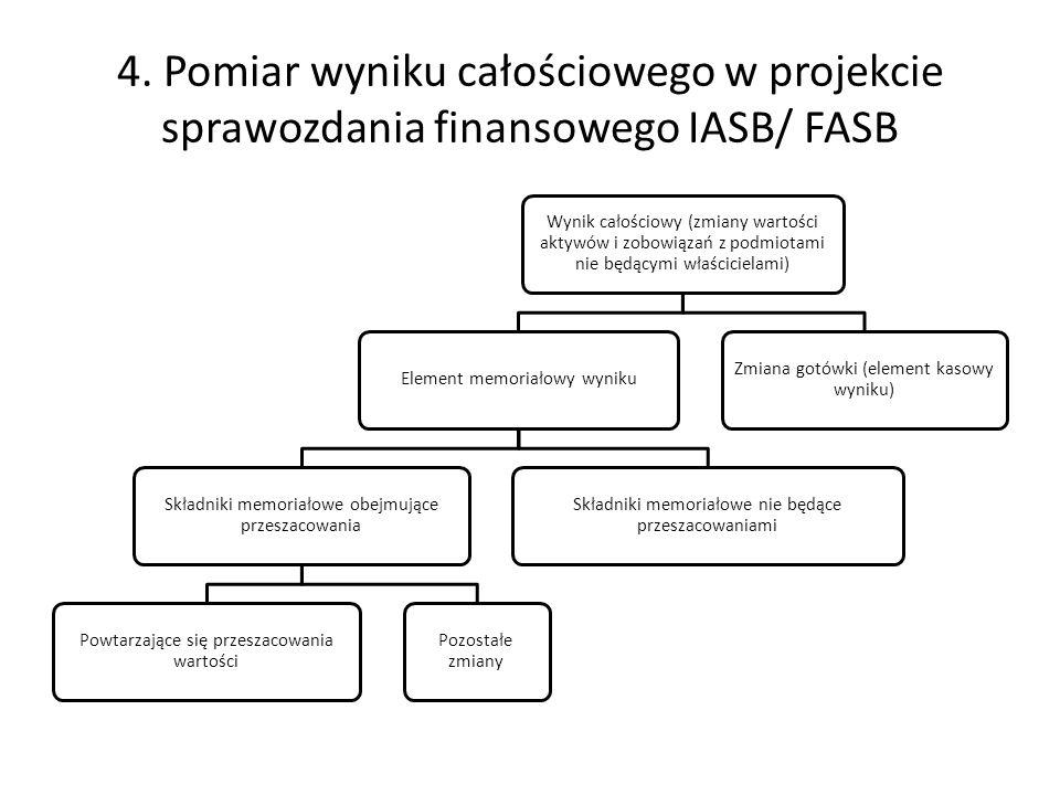 4. Pomiar wyniku całościowego w projekcie sprawozdania finansowego IASB/ FASB Wynik całościowy (zmiany wartości aktywów i zobowiązań z podmiotami nie
