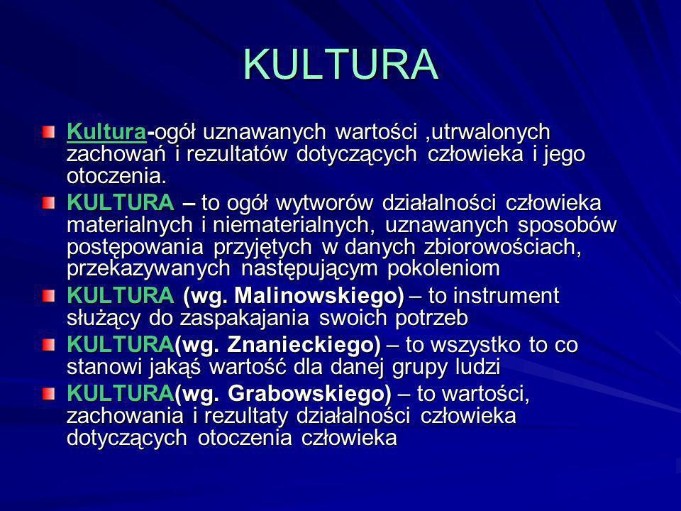 KULTURA Kultura-ogół uznawanych wartości,utrwalonych zachowań i rezultatów dotyczących człowieka i jego otoczenia. KULTURA – to ogół wytworów działaln