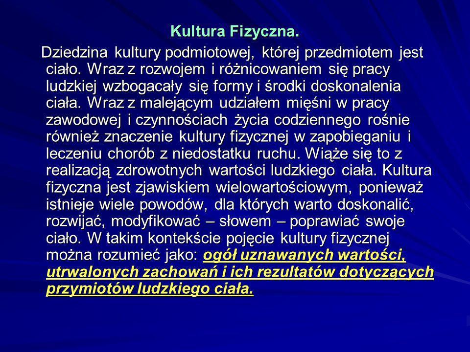 Definicje kultury fizycznej.Wg. Demela Wg.