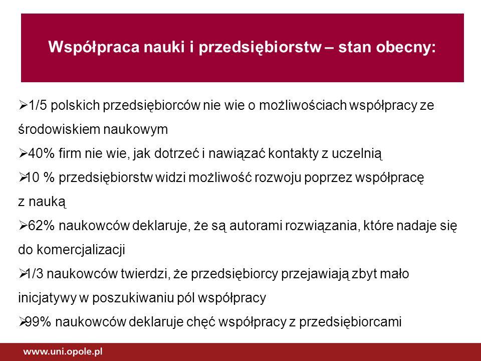 1/5 polskich przedsiębiorców nie wie o możliwościach współpracy ze środowiskiem naukowym 40% firm nie wie, jak dotrzeć i nawiązać kontakty z uczelnią