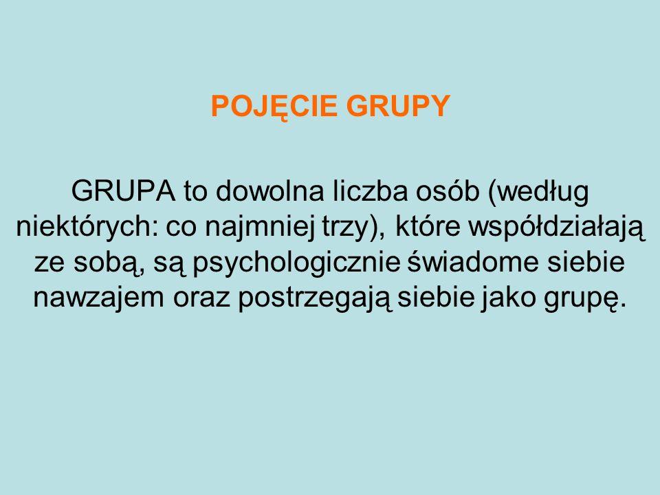 POJĘCIE GRUPY GRUPA to dowolna liczba osób (według niektórych: co najmniej trzy), które współdziałają ze sobą, są psychologicznie świadome siebie nawz