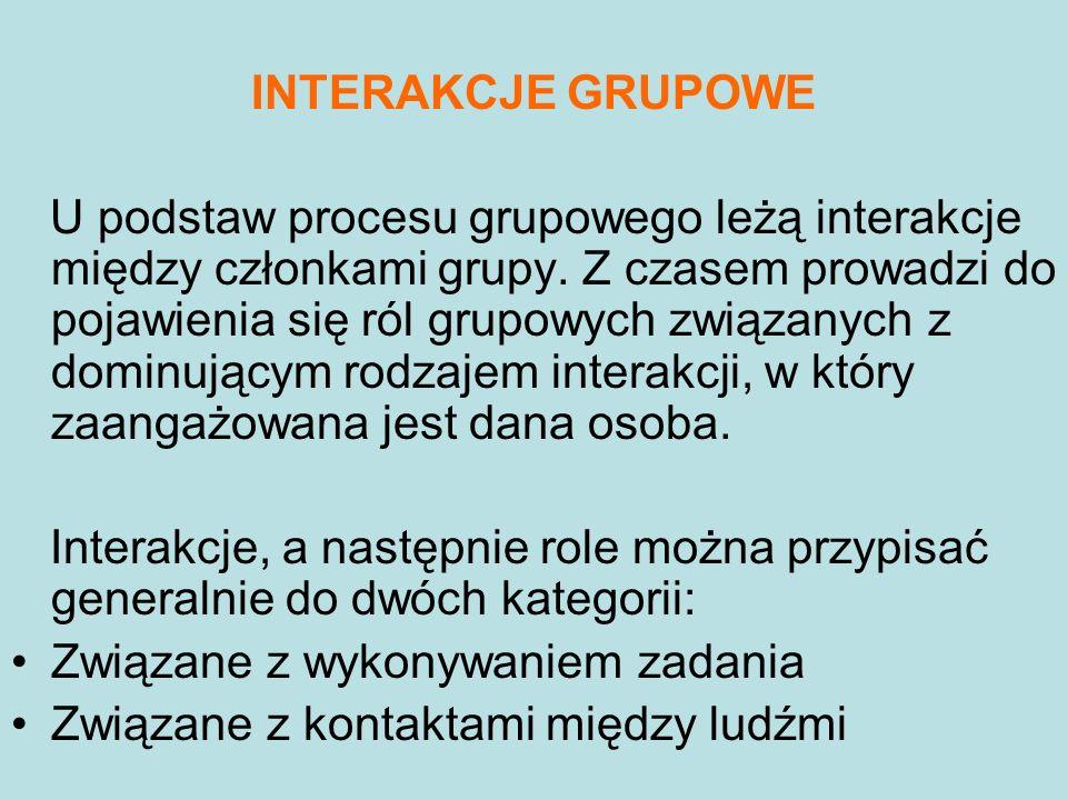 INTERAKCJE GRUPOWE U podstaw procesu grupowego leżą interakcje między członkami grupy. Z czasem prowadzi do pojawienia się ról grupowych związanych z