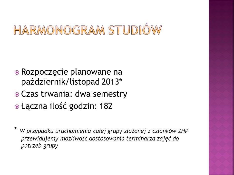 Rozpoczęcie planowane na październik/listopad 2013* Czas trwania: dwa semestry Łączna ilość godzin: 182 * W przypadku uruchomienia całej grupy złożone