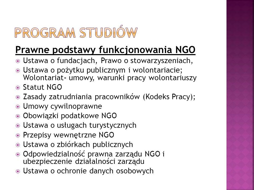 Prawne podstawy funkcjonowania NGO Ustawa o fundacjach, Prawo o stowarzyszeniach, Ustawa o pożytku publicznym i wolontariacie; Wolontariat- umowy, war