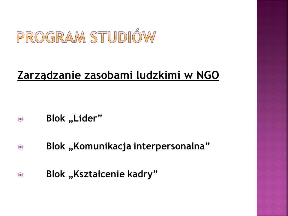 Zarządzanie zasobami ludzkimi w NGO Blok Lider Blok Komunikacja interpersonalna Blok Kształcenie kadry