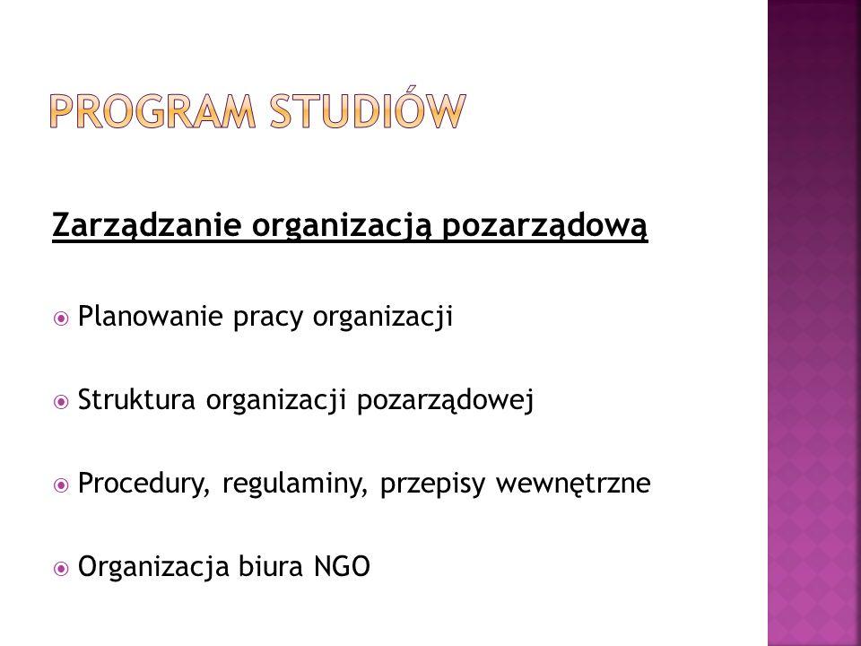 Zarządzanie organizacją pozarządową Planowanie pracy organizacji Struktura organizacji pozarządowej Procedury, regulaminy, przepisy wewnętrzne Organiz