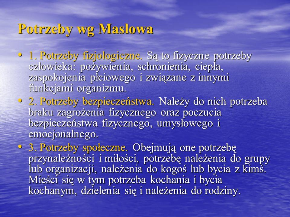 Potrzeby wg Maslowa 1. Potrzeby fizjologiczne. Są to fizyczne potrzeby człowieka: pożywienia, schronienia, ciepła, zaspokojenia płciowego i związane z