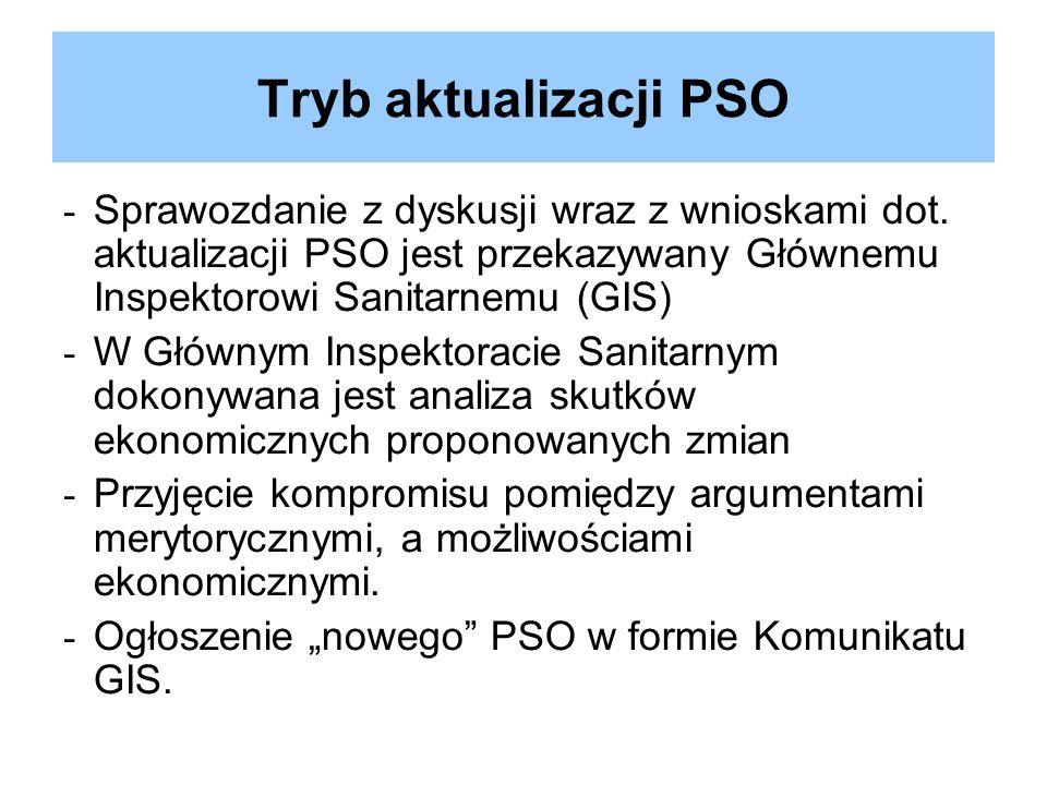 - Sprawozdanie z dyskusji wraz z wnioskami dot. aktualizacji PSO jest przekazywany Głównemu Inspektorowi Sanitarnemu (GIS) - W Głównym Inspektoracie S