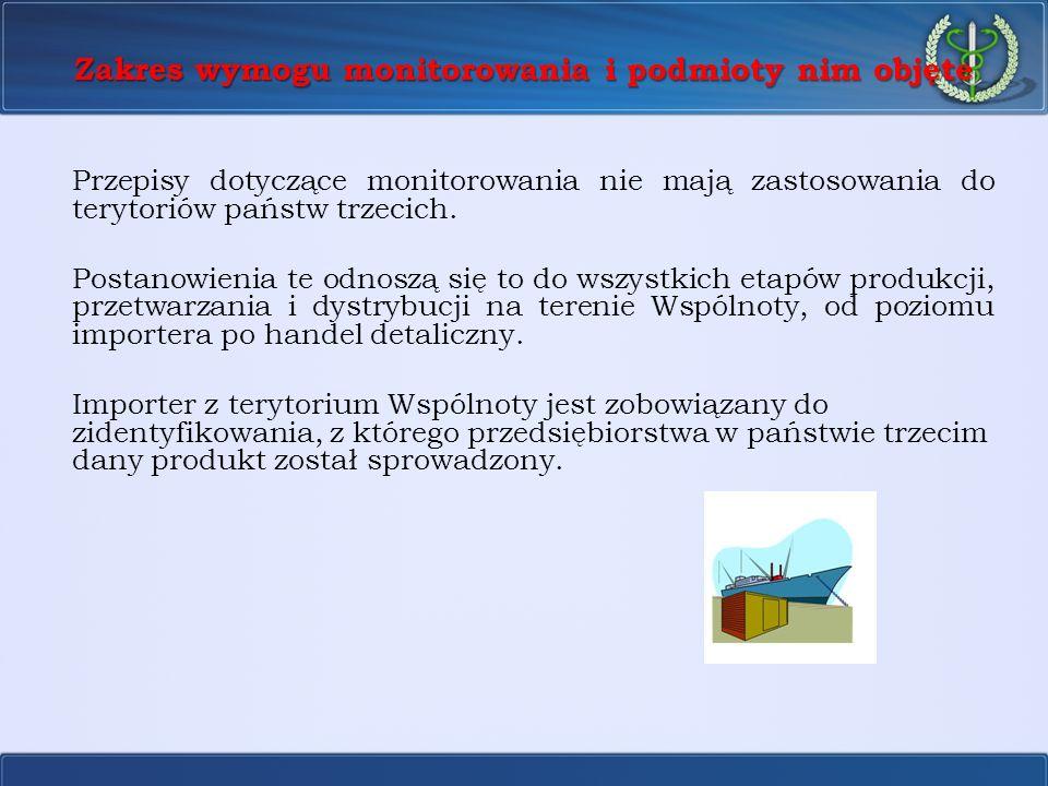 Zakres wymogu monitorowania i podmioty nim objęte Przepisy dotyczące monitorowania nie mają zastosowania do terytoriów państw trzecich. Postanowienia