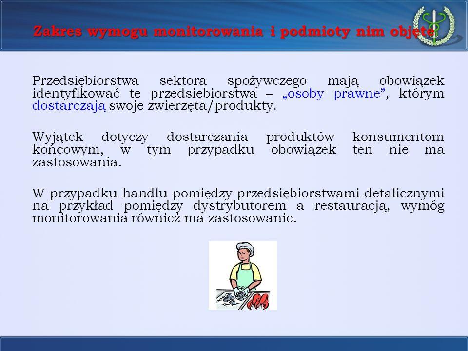 Zakres wymogu monitorowania i podmioty nim objęte Przedsiębiorstwa sektora spożywczego mają obowiązek identyfikować te przedsiębiorstwa – osoby prawne