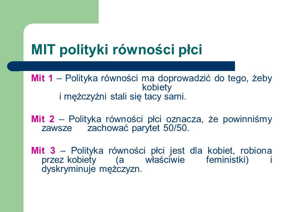 MIT polityki równości płci Mit 1 – Polityka równości ma doprowadzić do tego, żeby kobiety i mężczyźni stali się tacy sami. Mit 2 – Polityka równości p