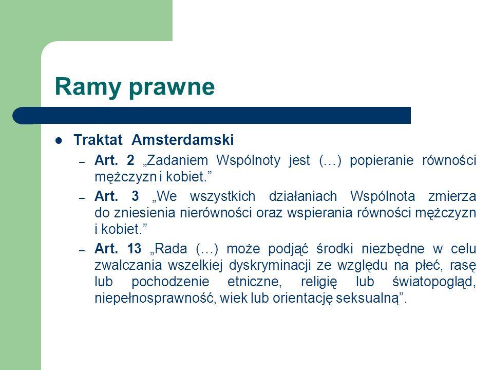 Ramy prawne Traktat Amsterdamski – Art. 2 Zadaniem Wspólnoty jest (…) popieranie równości mężczyzn i kobiet. – Art. 3 We wszystkich działaniach Wspóln