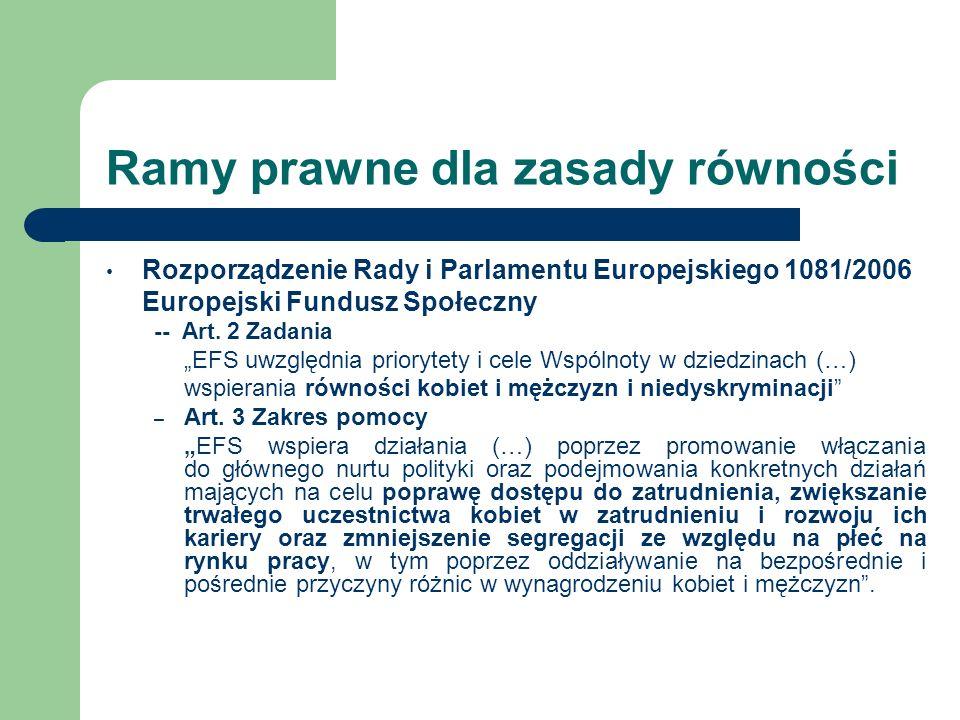 Ramy prawne dla zasady równości Rozporządzenie Rady i Parlamentu Europejskiego 1081/2006 Europejski Fundusz Społeczny -- Art. 2 Zadania EFS uwzględnia
