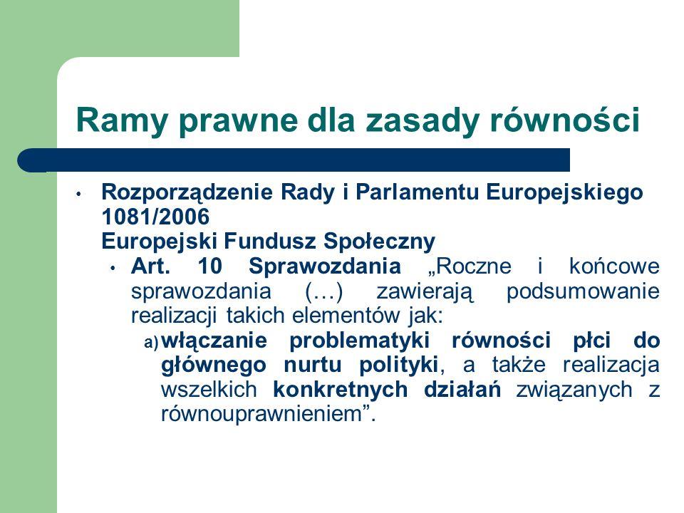 Ramy prawne dla zasady równości Rozporządzenie Rady i Parlamentu Europejskiego 1081/2006 Europejski Fundusz Społeczny Art. 10 Sprawozdania Roczne i ko