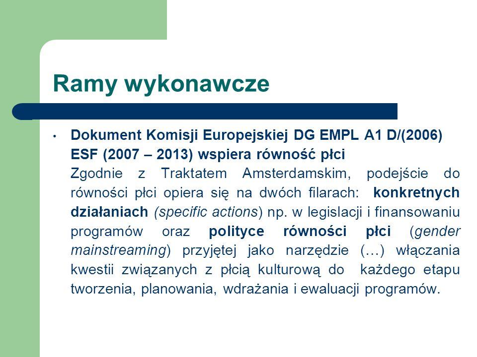 Ramy wykonawcze Dokument Komisji Europejskiej DG EMPL A1 D/(2006) ESF (2007 – 2013) wspiera równość płci Zgodnie z Traktatem Amsterdamskim, podejście