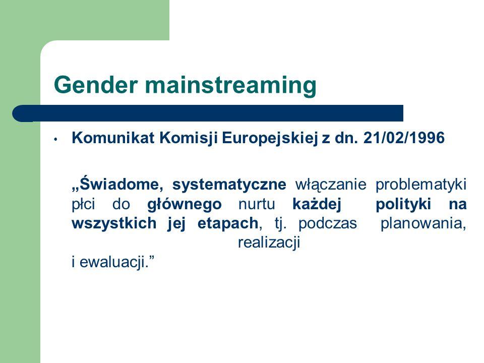Gender mainstreaming Komunikat Komisji Europejskiej z dn. 21/02/1996 Świadome, systematyczne włączanie problematyki płci do głównego nurtu każdej poli