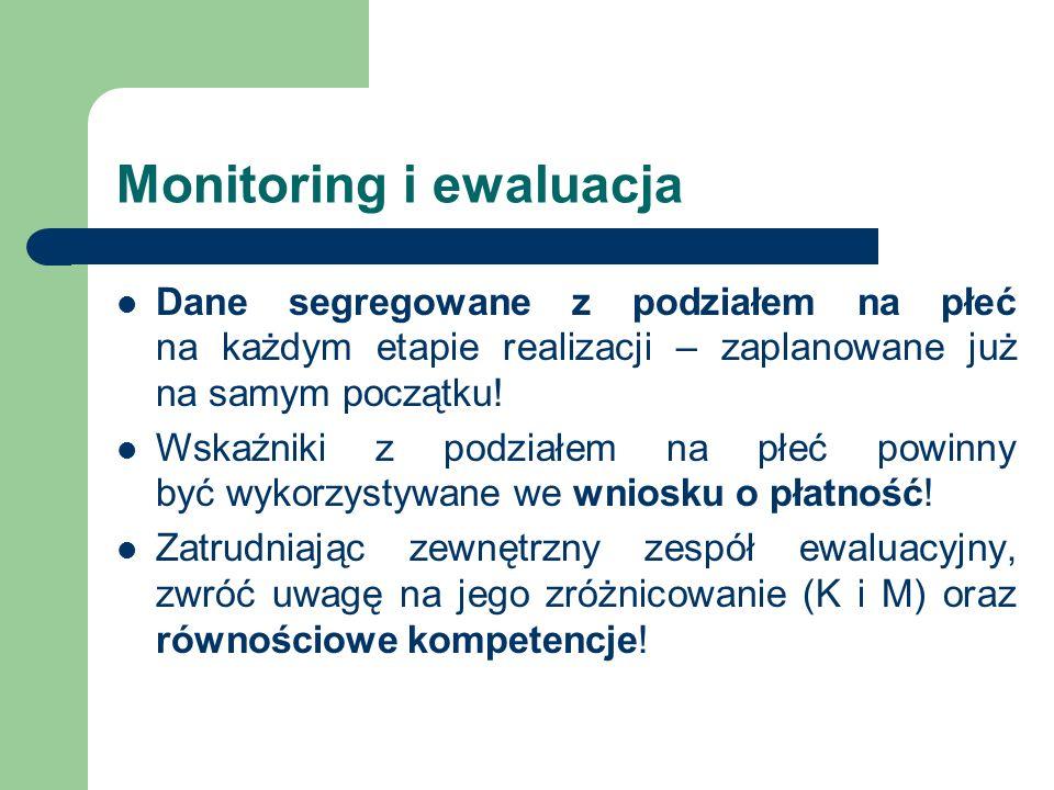 Monitoring i ewaluacja Dane segregowane z podziałem na płeć na każdym etapie realizacji – zaplanowane już na samym początku! Wskaźniki z podziałem na
