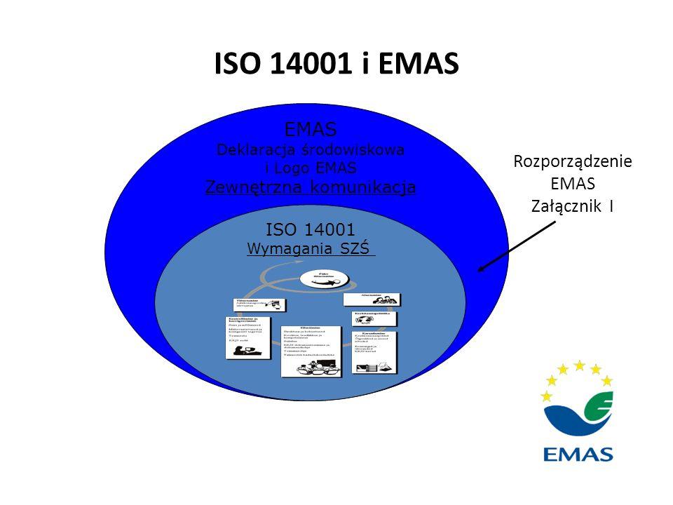 Co to jest EMAS? nEuropejski System Ekozarządzania i Audytu (EMAS) jest Rozporządzeniem Komisji Europejskiej. nRozporządzenie EMAS jest obowiązujące w