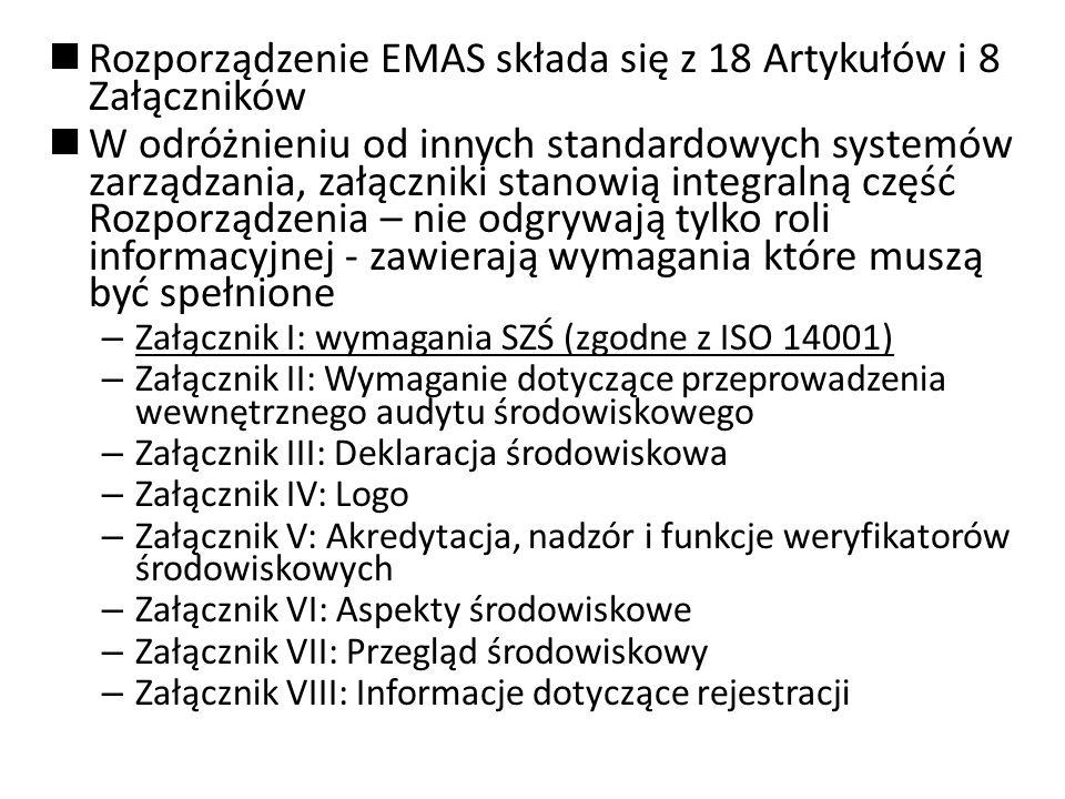 ISO 14001 i EMAS EMAS Deklaracja środowiskowa i Logo EMAS Zewnętrzna komunikacja ISO 14001 Wymagania SZŚ Rozporządzenie EMAS Załącznik I