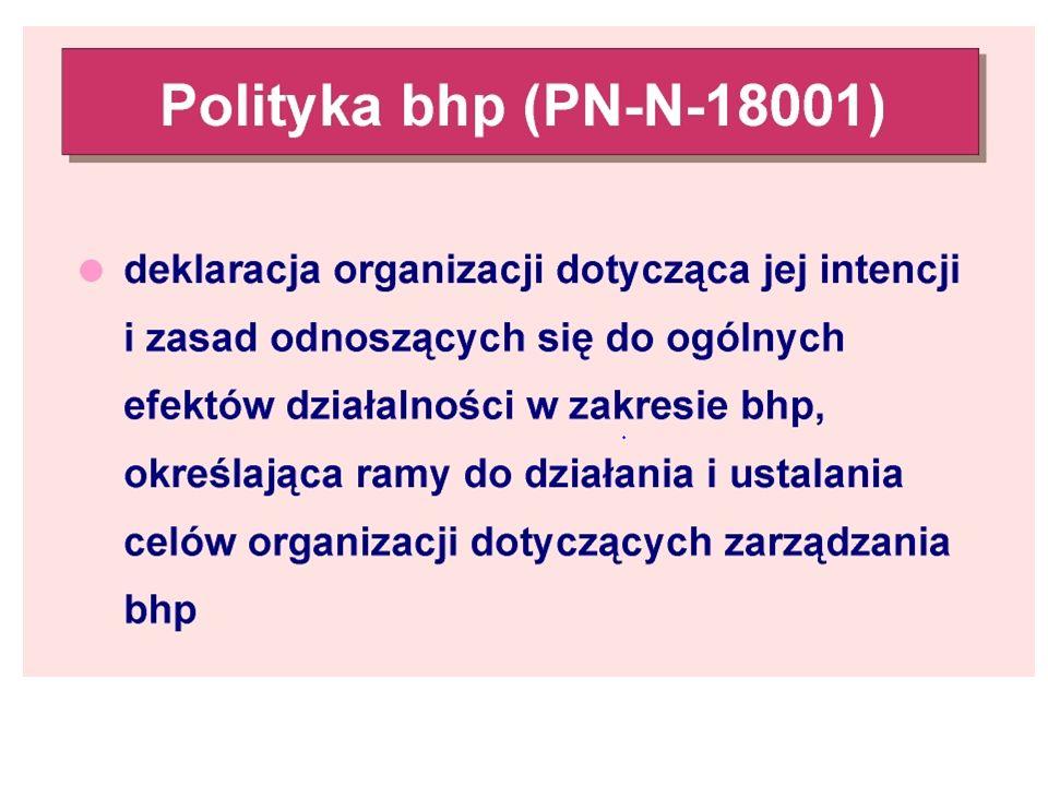 Wymagania dotyczące systemu zarządzania BHP (punkt 4 PN-N-18001) Wymagania ogólne 1.Zaangażowanie kierownictwa oraz polityka bezpieczeństwa i higieny