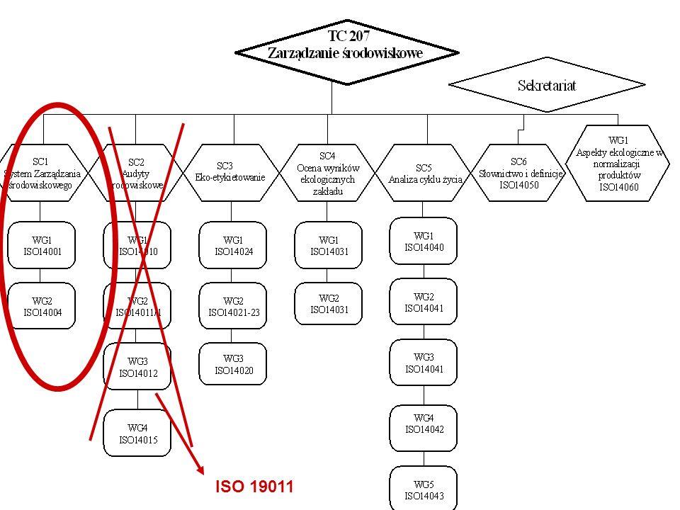 Wprowadzenie Od roku 1996 SZŚ wg normy ISO 14001 (obecnie obowiązuje nieznacznie zmienione wydanie z roku 2004) certyfikowano w ok. 300.000 organizacj