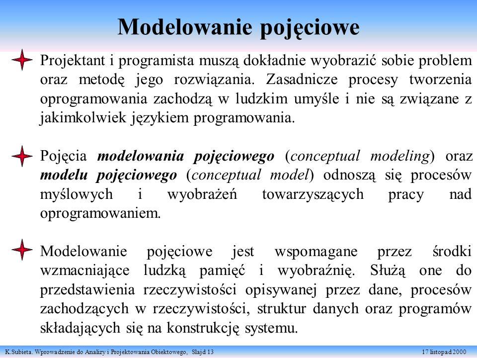 K.Subieta. Wprowadzenie do Analizy i Projektowania Obiektowego, Slajd 13 17 listopad 2000 Modelowanie pojęciowe Projektant i programista muszą dokładn