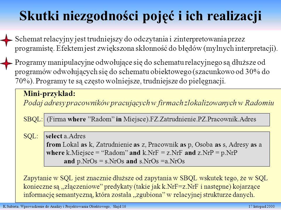 K.Subieta. Wprowadzenie do Analizy i Projektowania Obiektowego, Slajd 16 17 listopad 2000 SBQL: (Firma where Radom in Miejsce).FZ.Zatrudnienie.PZ.Prac