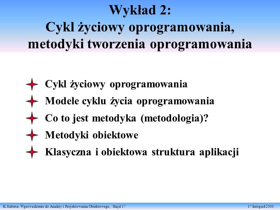 K.Subieta. Wprowadzenie do Analizy i Projektowania Obiektowego, Slajd 17 17 listopad 2000 Wykład 2: Cykl życiowy oprogramowania, metodyki tworzenia op