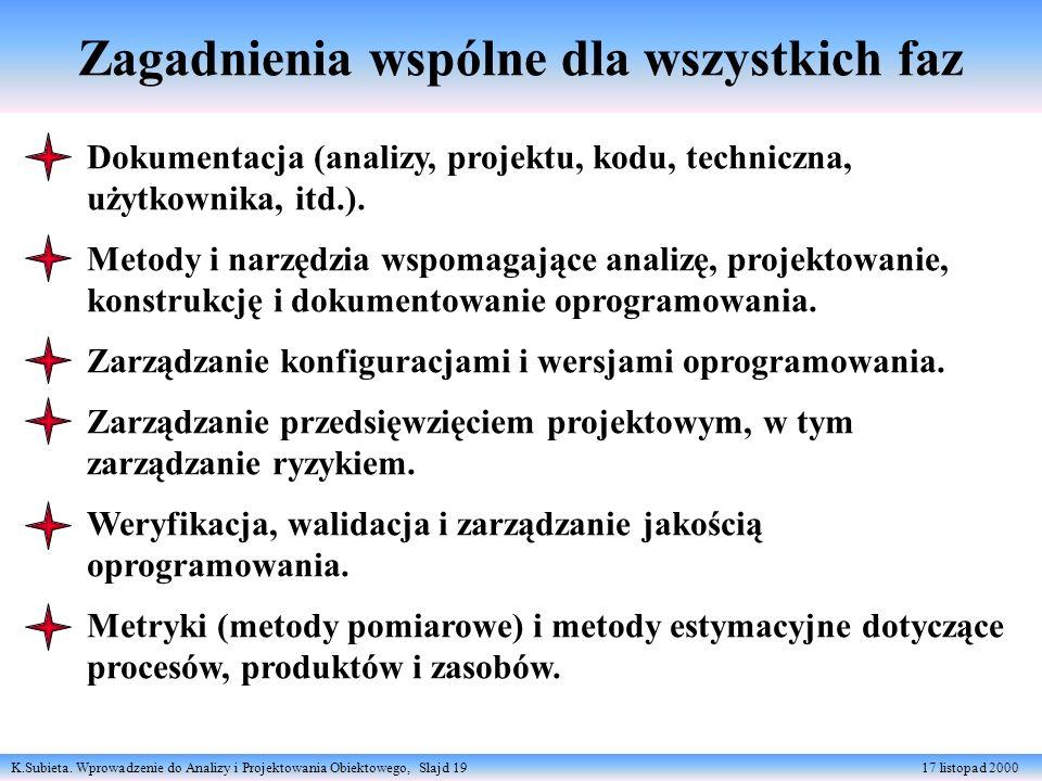 K.Subieta. Wprowadzenie do Analizy i Projektowania Obiektowego, Slajd 19 17 listopad 2000 Zagadnienia wspólne dla wszystkich faz Dokumentacja (analizy