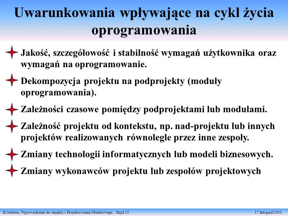 K.Subieta. Wprowadzenie do Analizy i Projektowania Obiektowego, Slajd 20 17 listopad 2000 Uwarunkowania wpływające na cykl życia oprogramowania Jakość
