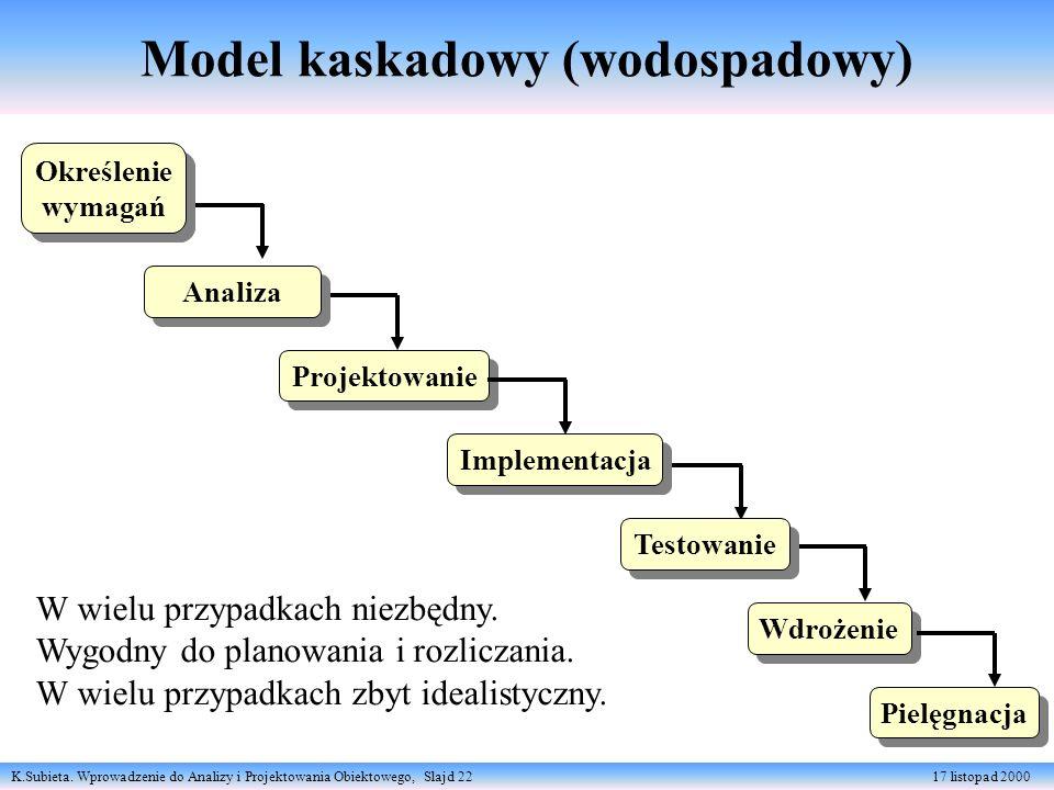 K.Subieta. Wprowadzenie do Analizy i Projektowania Obiektowego, Slajd 22 17 listopad 2000 Model kaskadowy (wodospadowy) Określenie wymagań Określenie